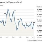 Inflation, Austerität und Umverteilung: Was am Keynesianismus noch aktuell ist